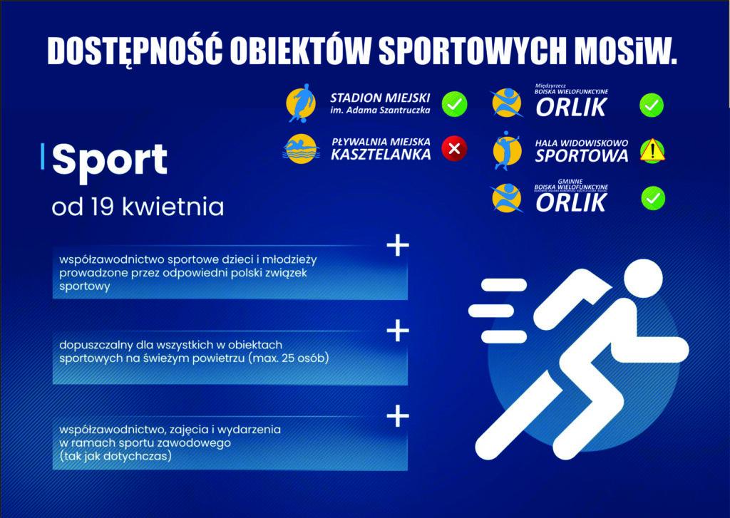 Plakat przedstawia dostępność obiektów MOSiW w czasie trwania COVID-19